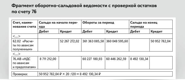 Как взять кредит в сбербанке россии